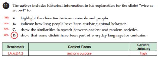 author purpose fcat