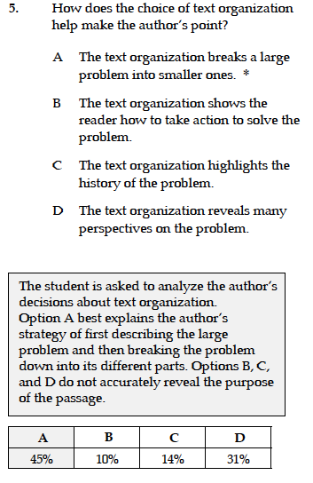 posing a question in a essay Problem posing questions the following questions will help you assess your learning of the concepts in this chapter this activity contains 2 questions.